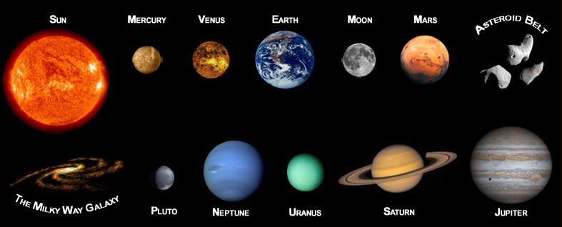 Naming of Astronomical Objects  IAU
